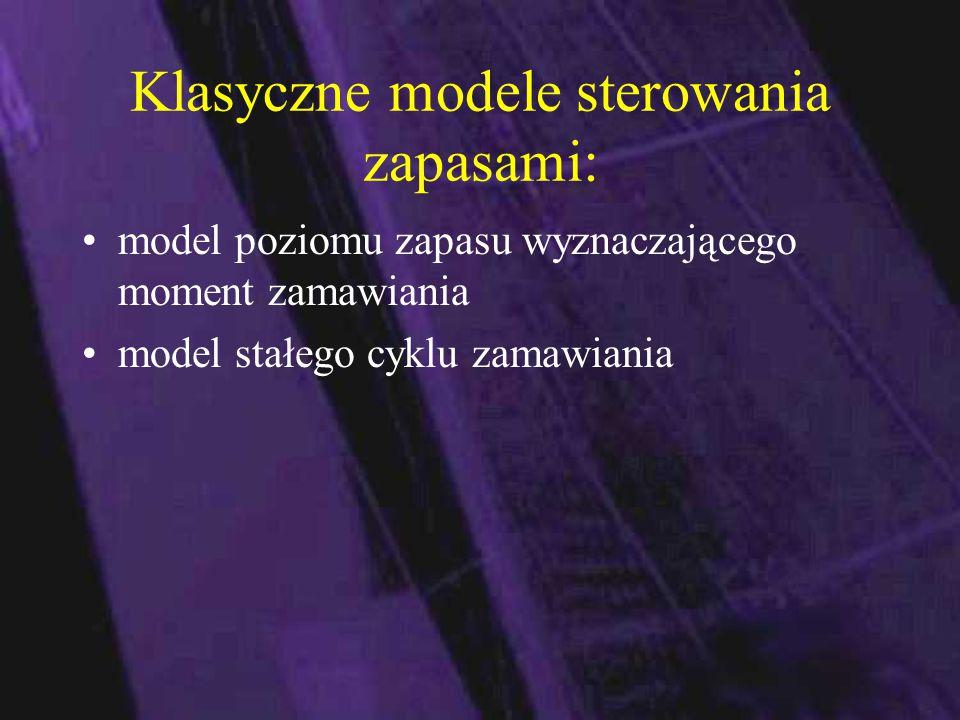 Klasyczne modele sterowania zapasami: