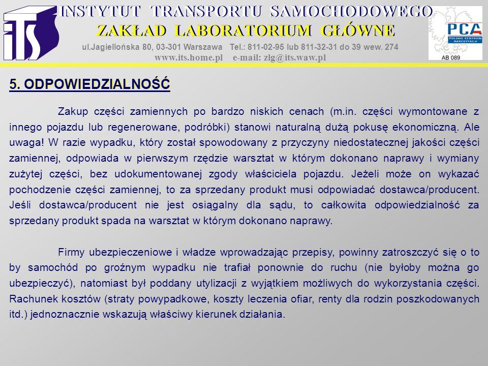 INSTYTUT TRANSPORTU SAMOCHODOWEGO ZAKŁAD LABORATORIUM GŁÓWNE