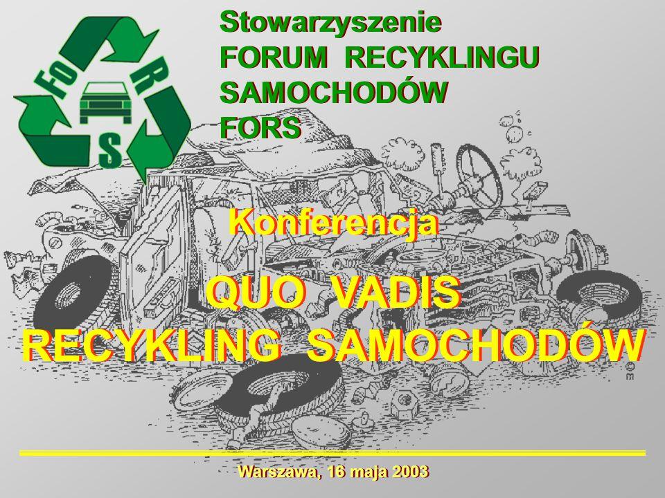 QUO VADIS RECYKLING SAMOCHODÓW