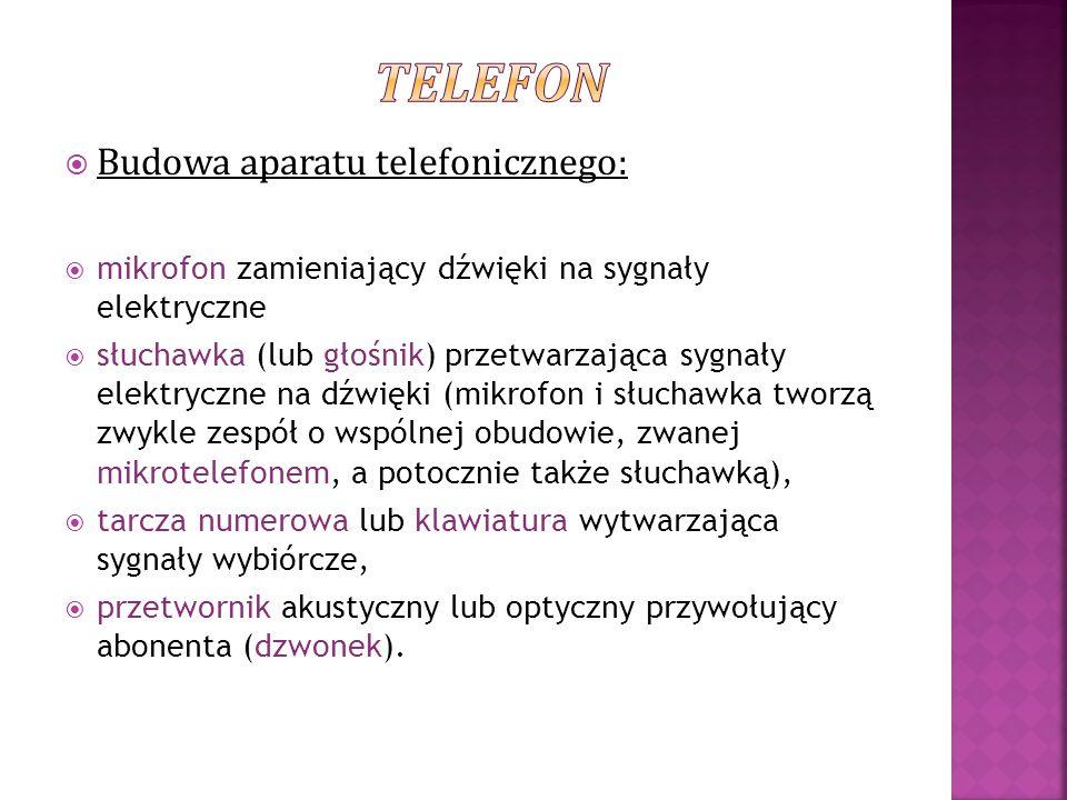 telefon Budowa aparatu telefonicznego: