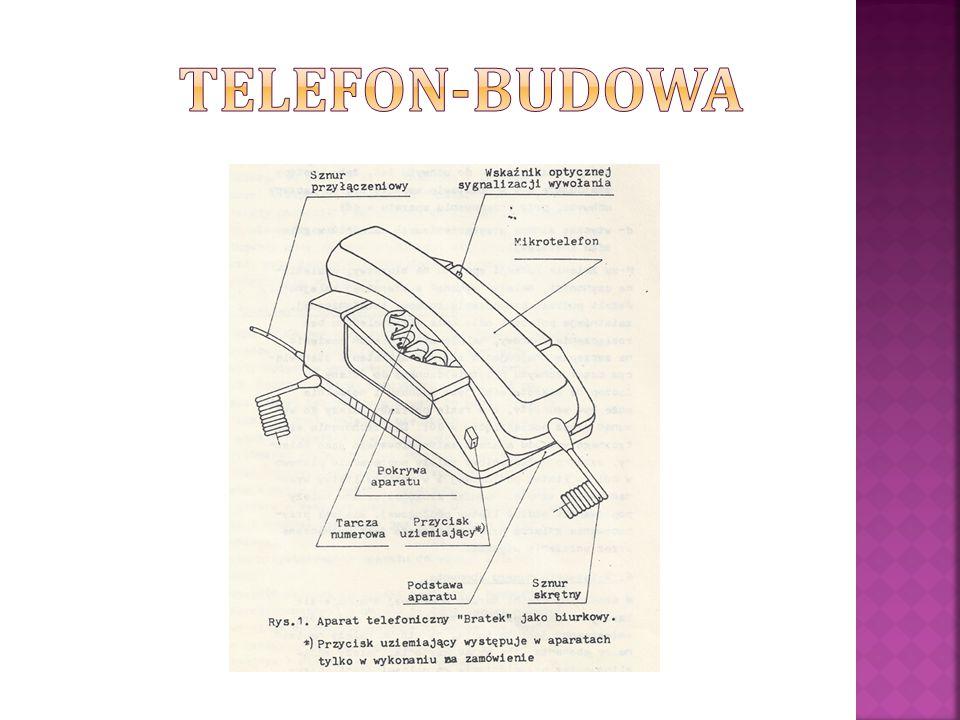 Telefon-budowa