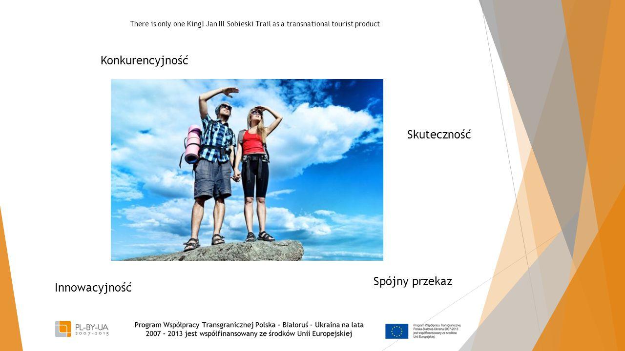 Konkurencyjność Skuteczność Spójny przekaz Innowacyjność