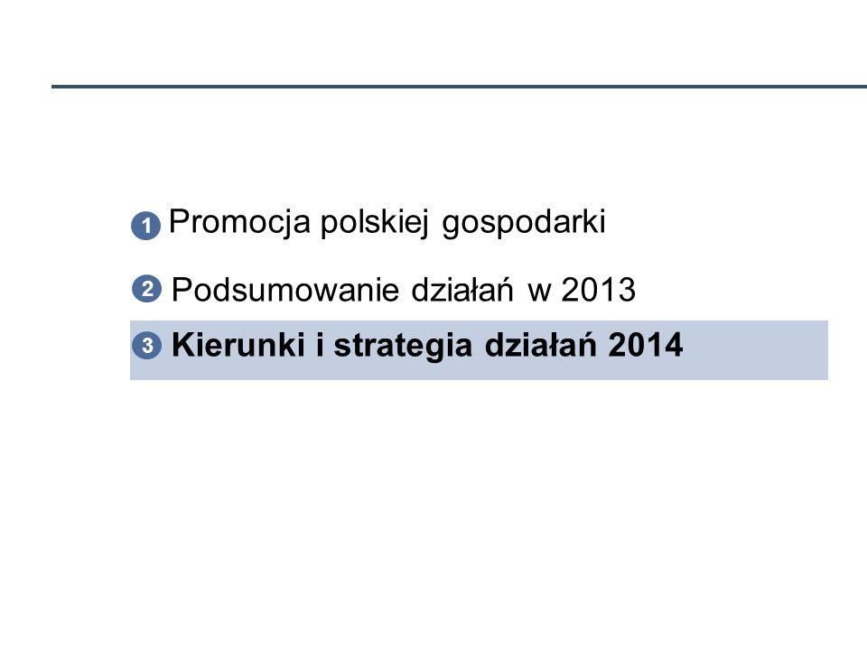 Promocja polskiej gospodarki
