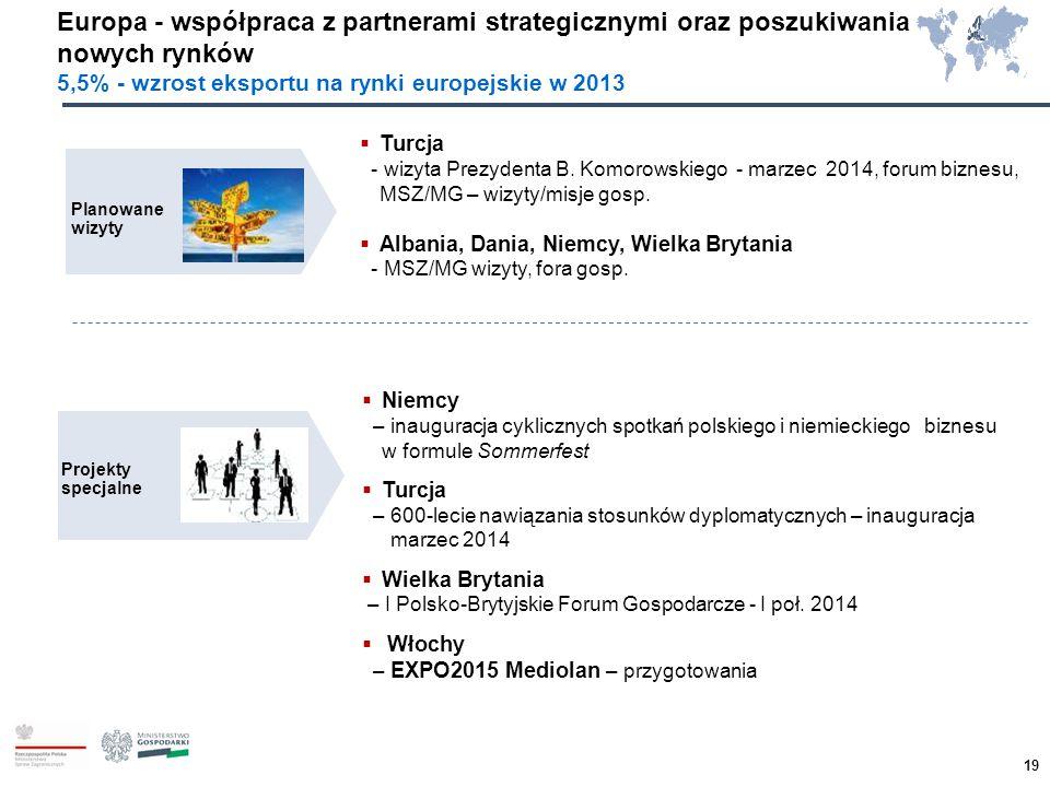 Europa - współpraca z partnerami strategicznymi oraz poszukiwania nowych rynków
