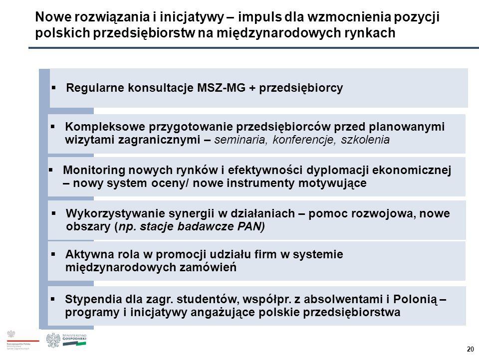Nowe rozwiązania i inicjatywy – impuls dla wzmocnienia pozycji polskich przedsiębiorstw na międzynarodowych rynkach