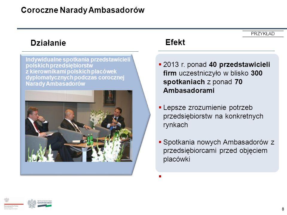 Coroczne Narady Ambasadorów