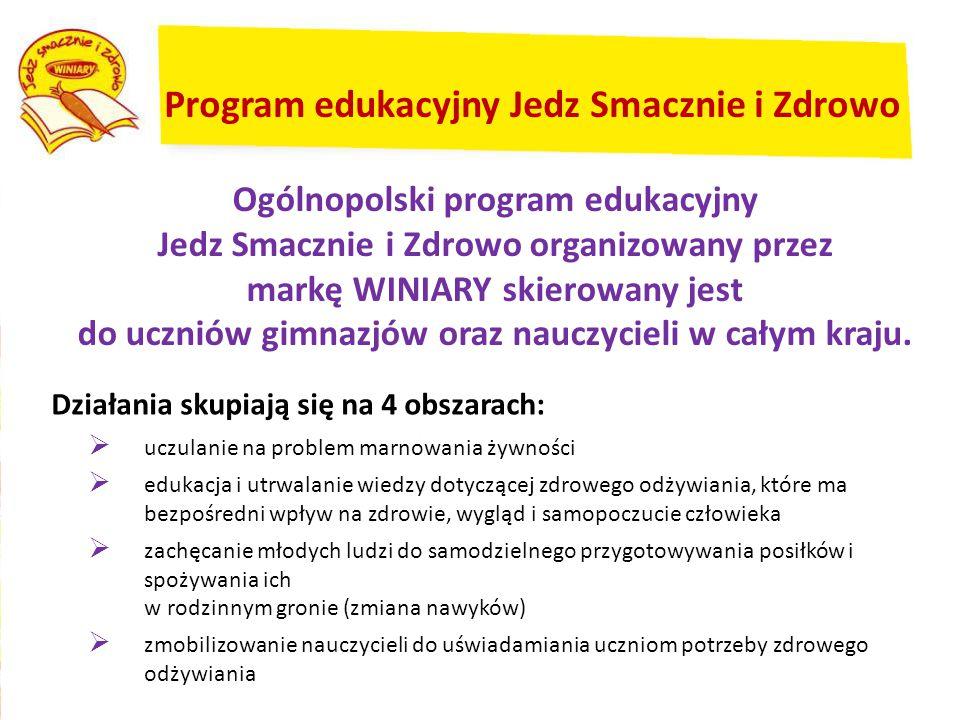 Program edukacyjny Jedz Smacznie i Zdrowo