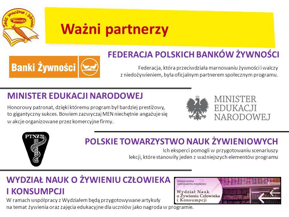Ważni partnerzy Federacja Polskich Banków żywności