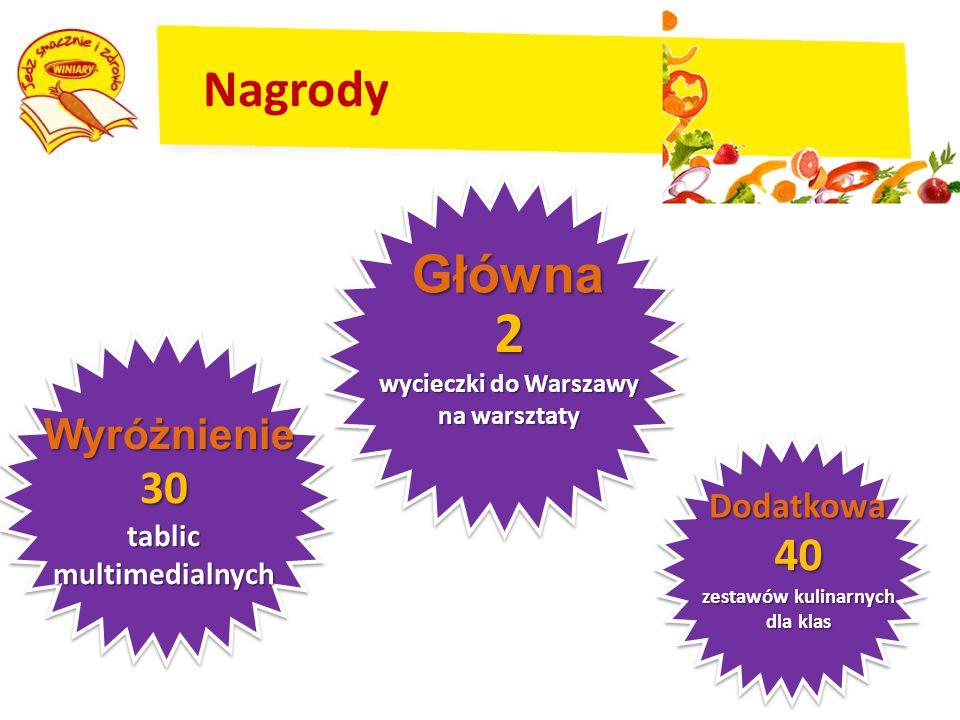 wycieczki do Warszawy na warsztaty zestawów kulinarnych dla klas