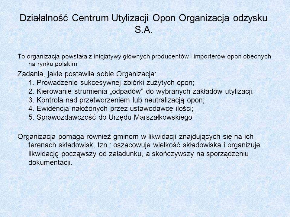 Działalność Centrum Utylizacji Opon Organizacja odzysku S.A.