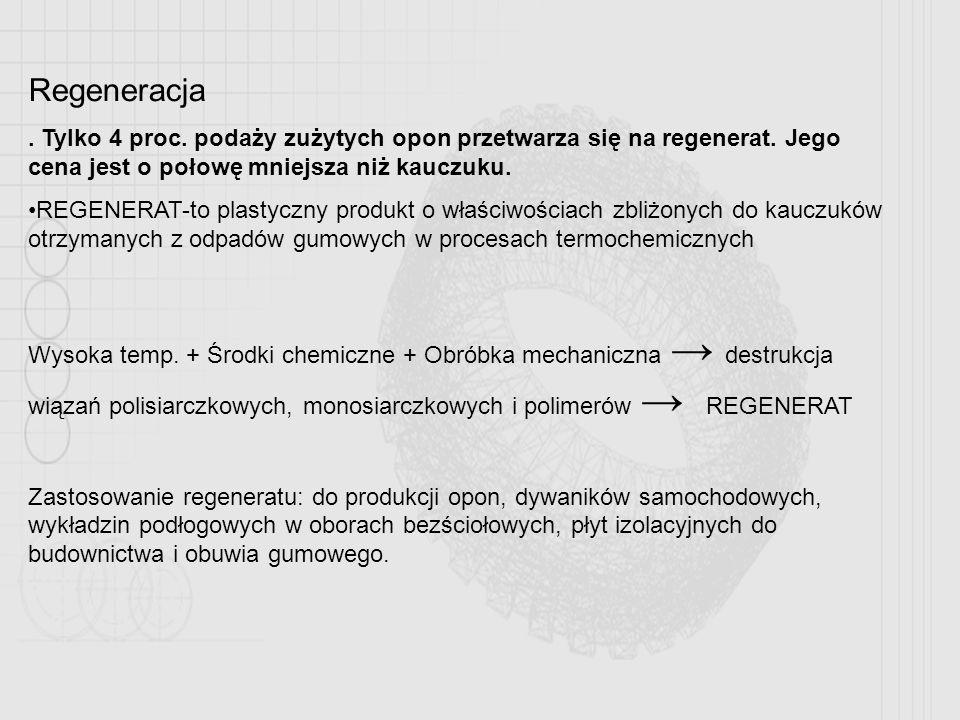 Regeneracja . Tylko 4 proc. podaży zużytych opon przetwarza się na regenerat. Jego cena jest o połowę mniejsza niż kauczuku.