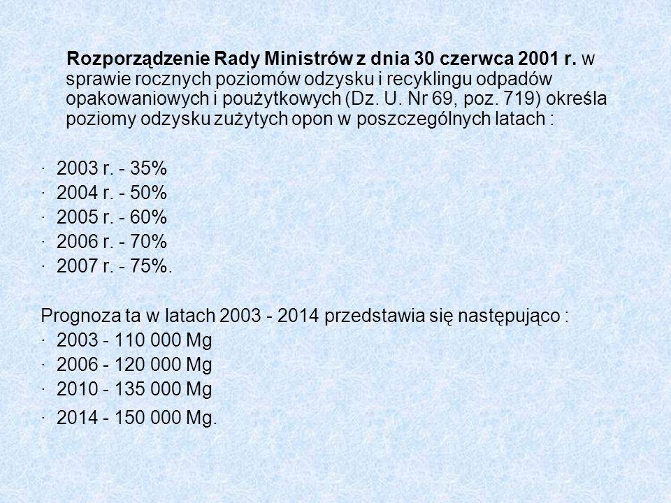 Rozporządzenie Rady Ministrów z dnia 30 czerwca 2001 r