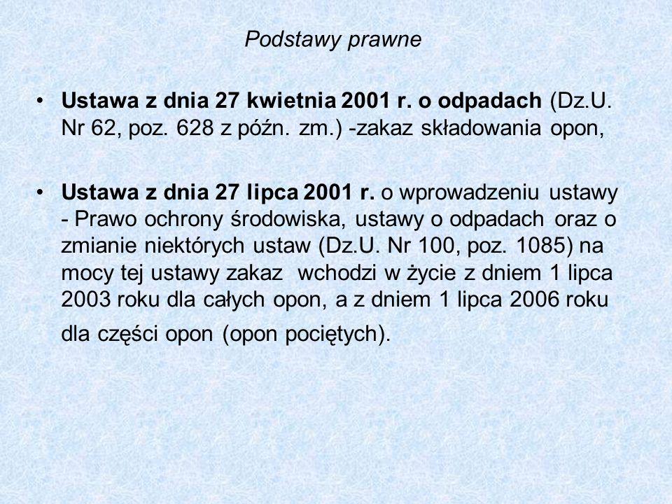 Podstawy prawne Ustawa z dnia 27 kwietnia 2001 r. o odpadach (Dz.U. Nr 62, poz. 628 z późn. zm.) -zakaz składowania opon,