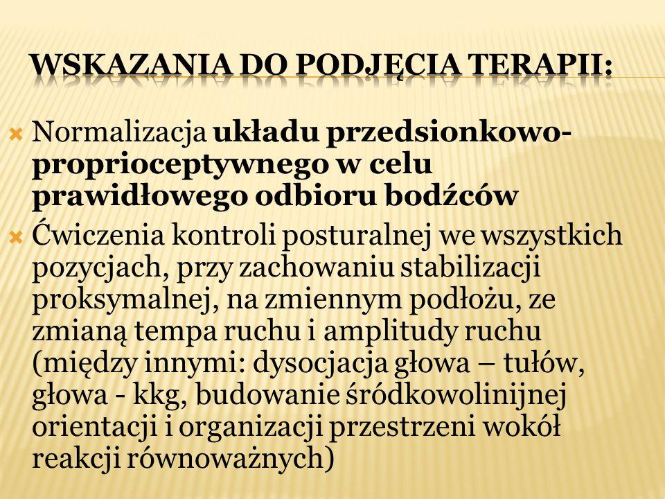 WSKAZANIA DO PODJĘCIA TERAPII: