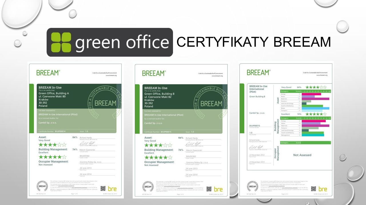 certyfikaty BREEAM