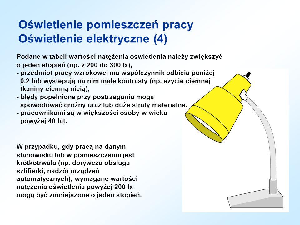 Oświetlenie pomieszczeń pracy Oświetlenie elektryczne (4)