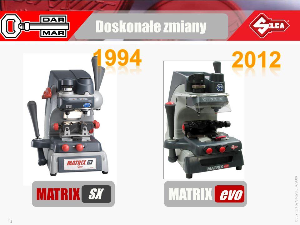 Doskonałe zmiany 1994 MATRIX SX 2012 MATRIX evo