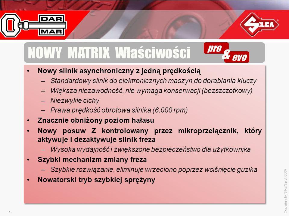NOWY MATRIX Właściwości &