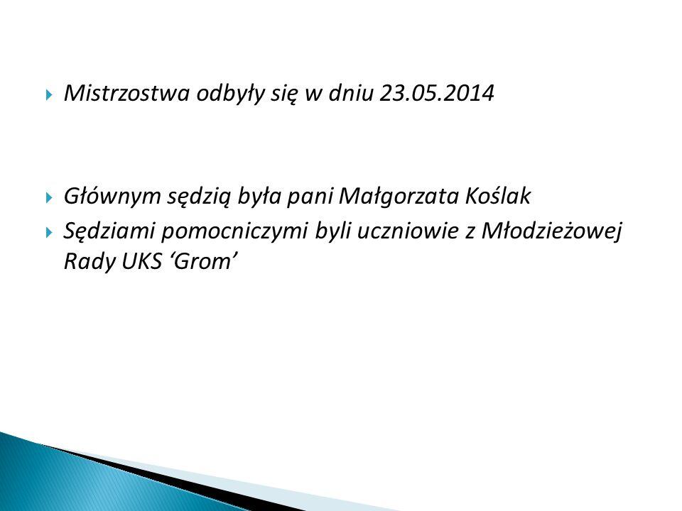 Mistrzostwa odbyły się w dniu 23.05.2014