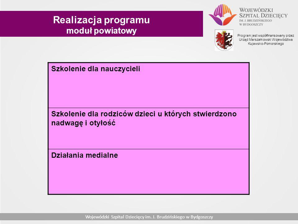 Realizacja programu moduł powiatowy Szkolenie dla nauczycieli