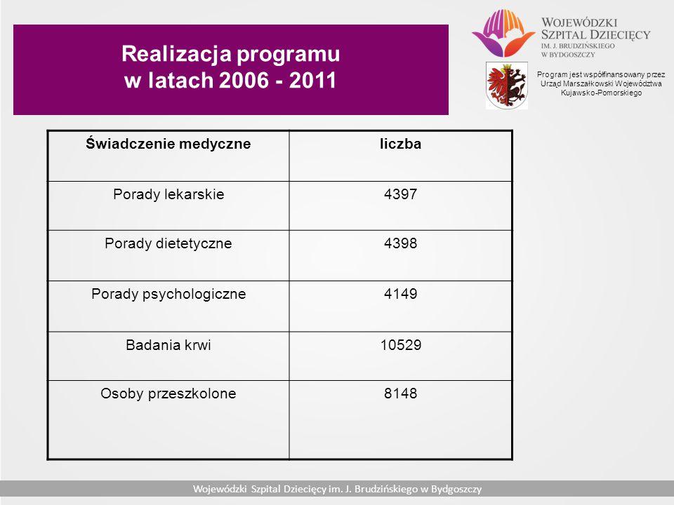 Realizacja programu w latach 2006 - 2011