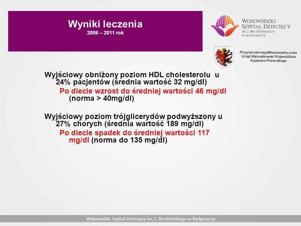 Wyniki leczenia 2006 – 2011 rok. Program jest współfinansowany przez Urząd Marszałkowski Województwa Kujawsko-Pomorskiego.