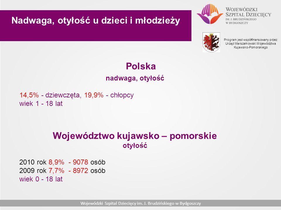 Nadwaga, otyłość u dzieci i młodzieży Województwo kujawsko – pomorskie