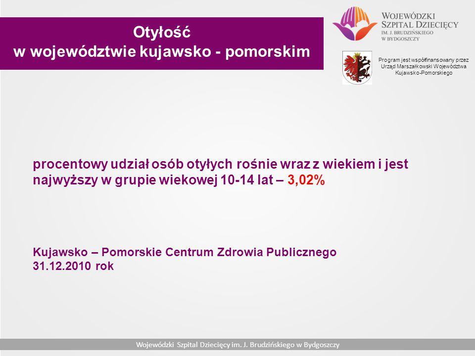 w województwie kujawsko - pomorskim