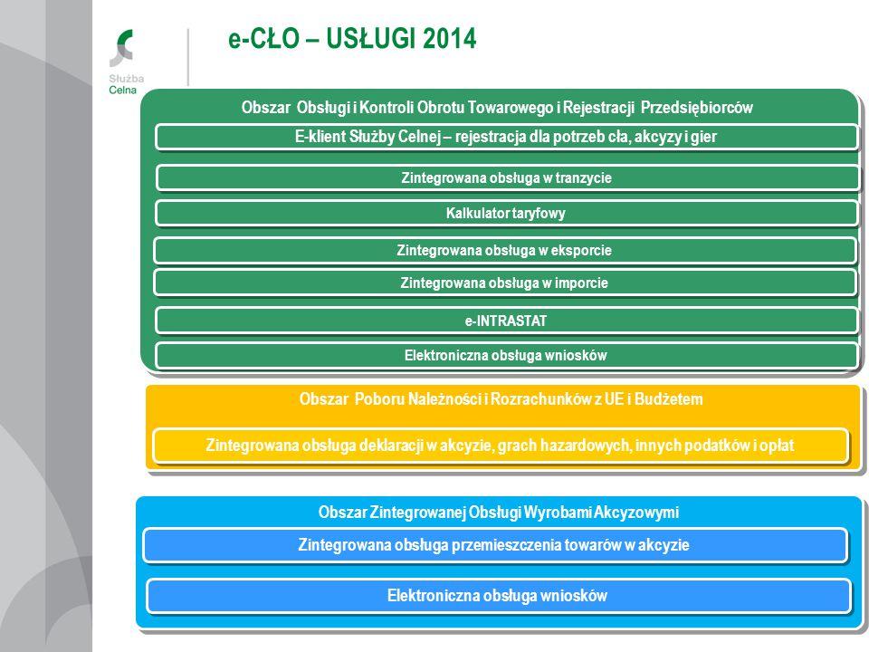 e-CŁO – USŁUGI 2014 Obszar Obsługi i Kontroli Obrotu Towarowego i Rejestracji Przedsiębiorców.