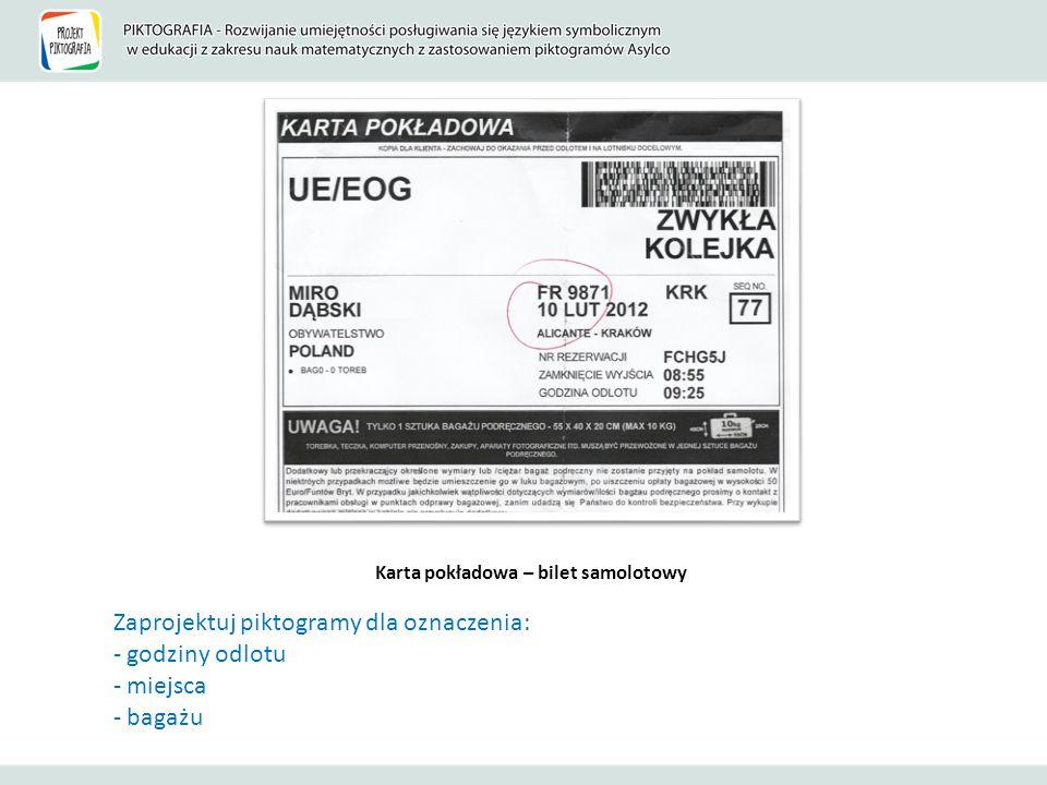 Karta pokładowa – bilet samolotowy