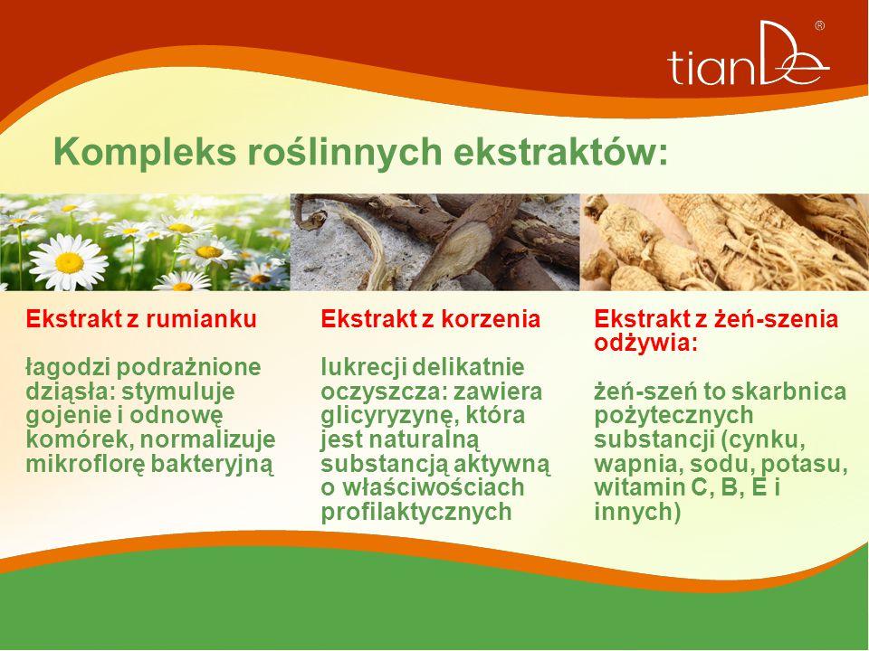 Kompleks roślinnych ekstraktów:
