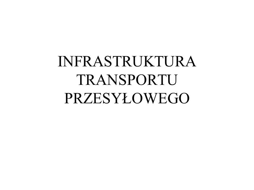INFRASTRUKTURA TRANSPORTU PRZESYŁOWEGO