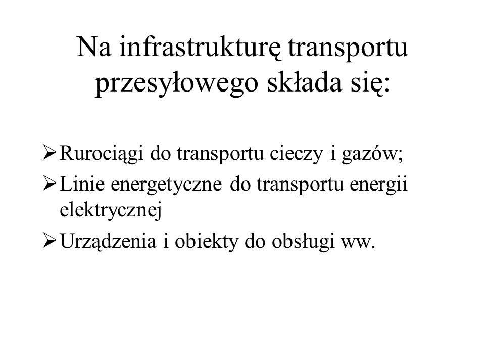 Na infrastrukturę transportu przesyłowego składa się: