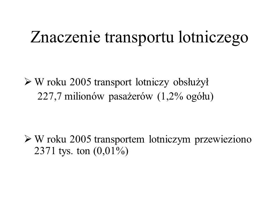 Znaczenie transportu lotniczego