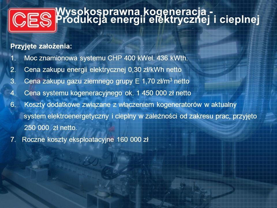Wysokosprawna kogeneracja - Produkcja energii elektrycznej i cieplnej