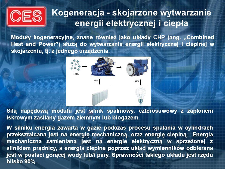 Kogeneracja - skojarzone wytwarzanie energii elektrycznej i ciepła