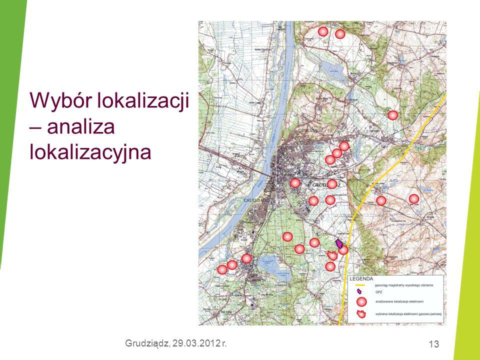 Wybór lokalizacji – analiza lokalizacyjna