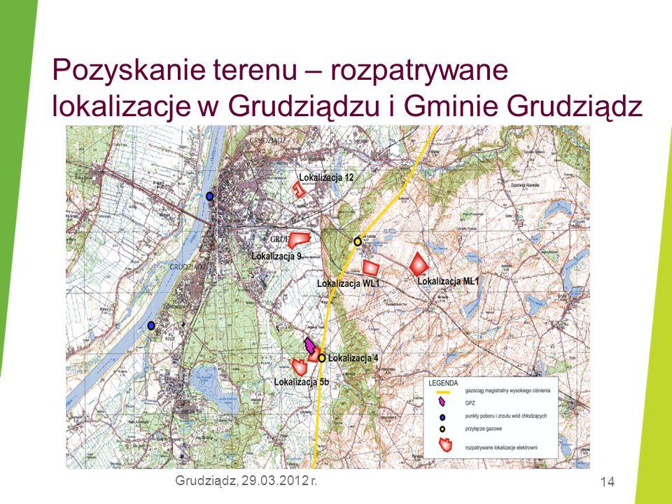 Pozyskanie terenu – rozpatrywane lokalizacje w Grudziądzu i Gminie Grudziądz