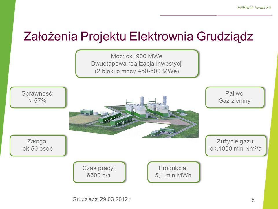 Założenia Projektu Elektrownia Grudziądz