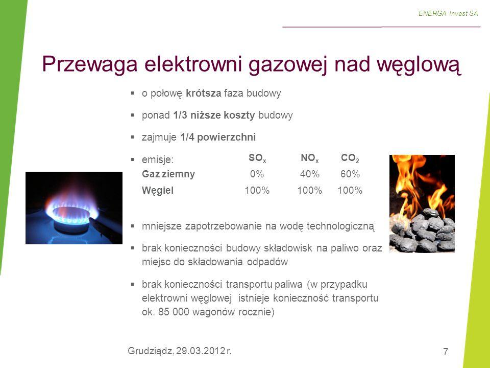 Przewaga elektrowni gazowej nad węglową