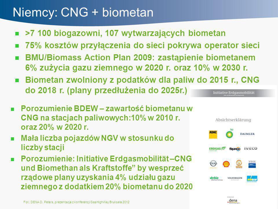 Niemcy: CNG + biometan >7 100 biogazowni, 107 wytwarzających biometan. 75% kosztów przyłączenia do sieci pokrywa operator sieci.