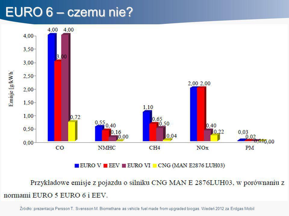 EURO 6 – czemu nie. Źródło: prezentacja Persson T.