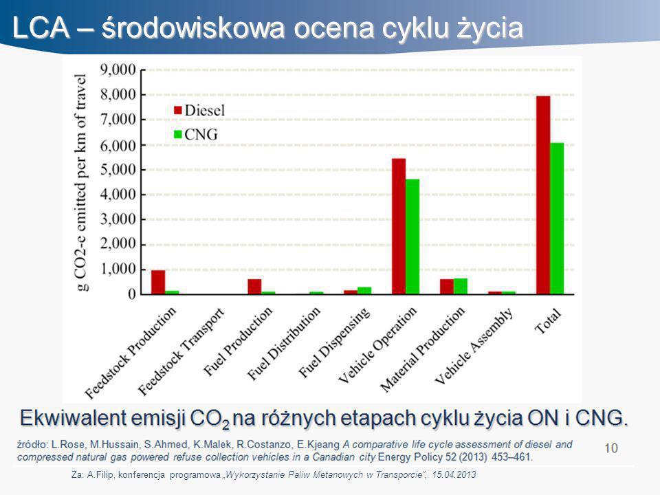 LCA – środowiskowa ocena cyklu życia