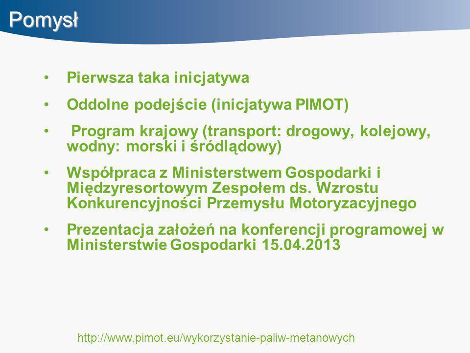Pomysł Pierwsza taka inicjatywa Oddolne podejście (inicjatywa PIMOT)