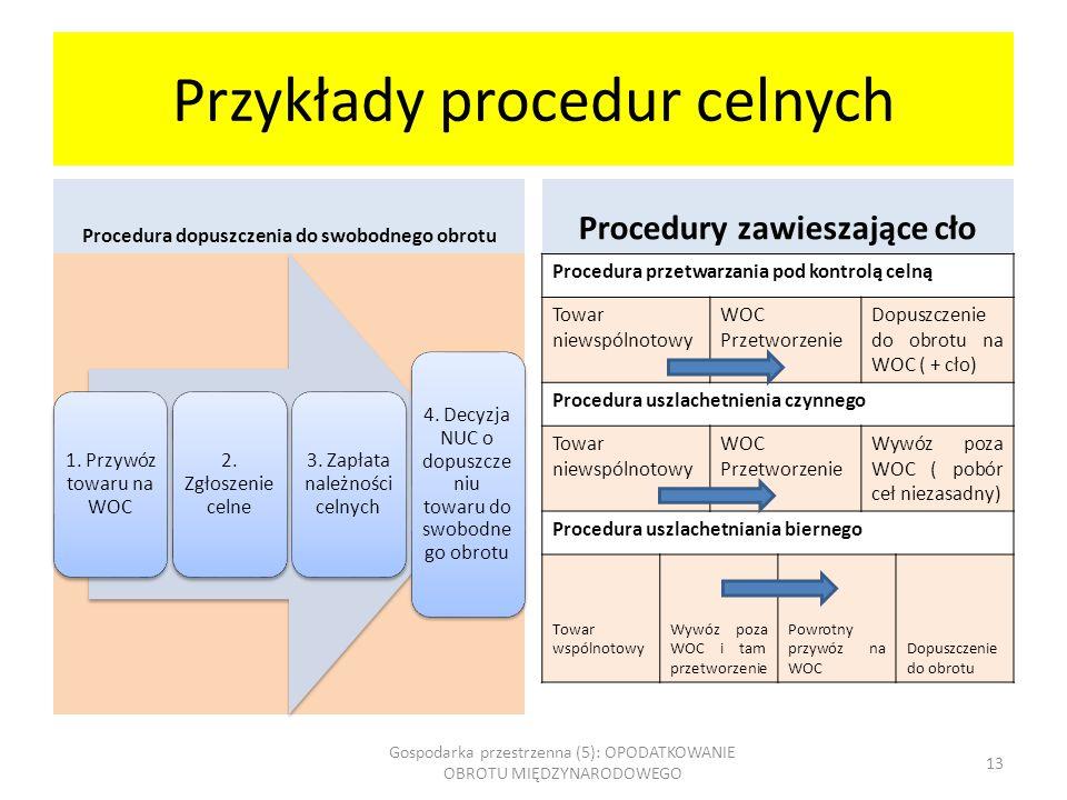 Przykłady procedur celnych