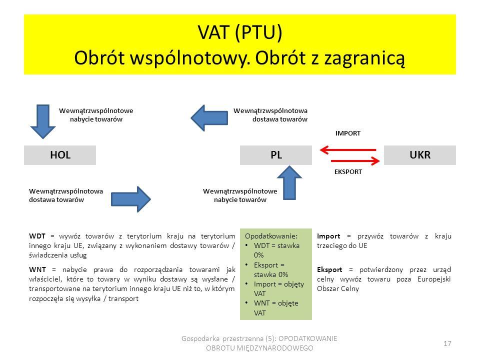 VAT (PTU) Obrót wspólnotowy. Obrót z zagranicą