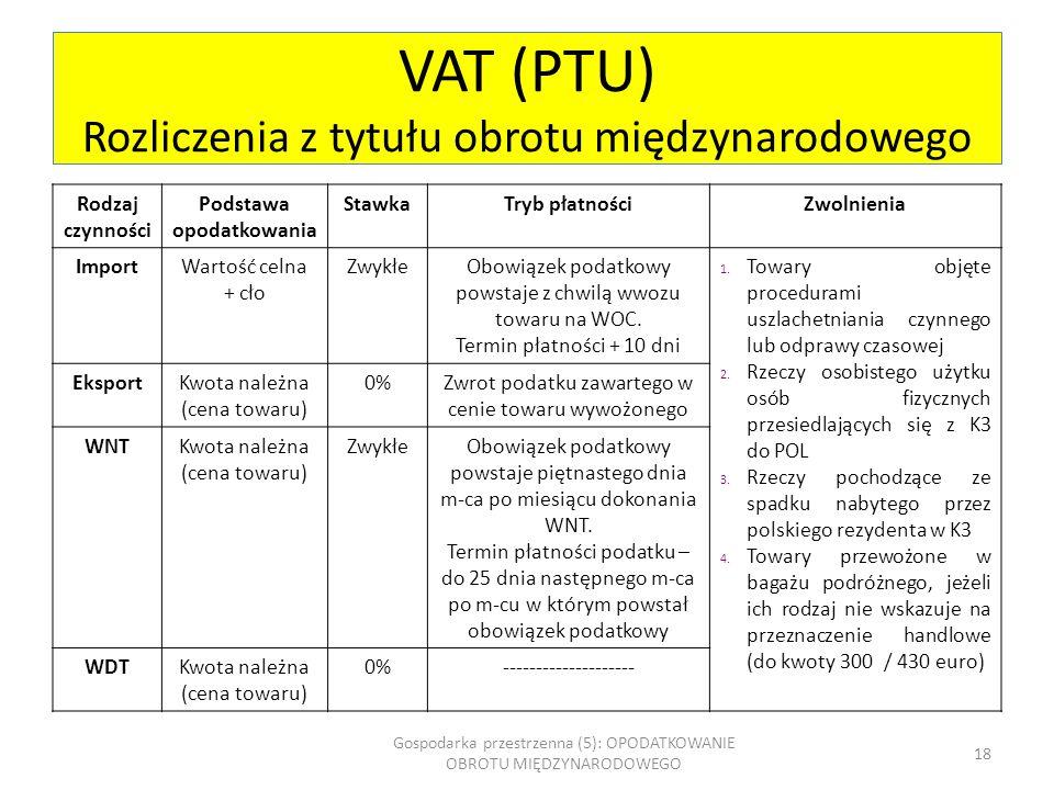 VAT (PTU) Rozliczenia z tytułu obrotu międzynarodowego