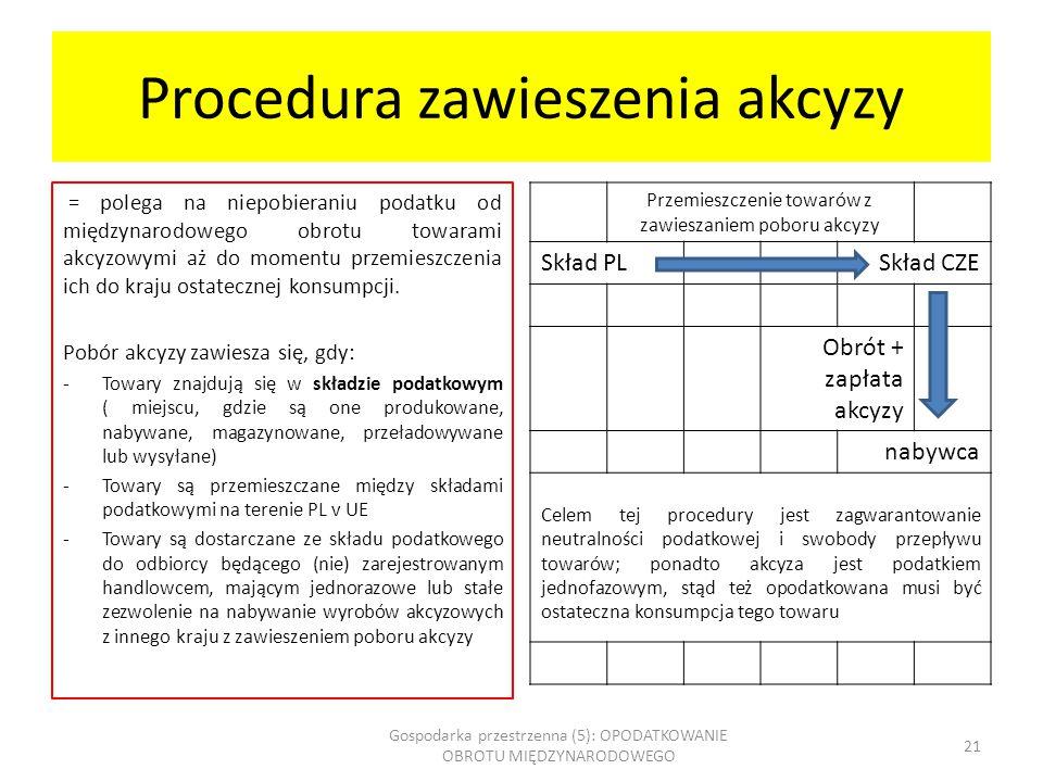 Procedura zawieszenia akcyzy