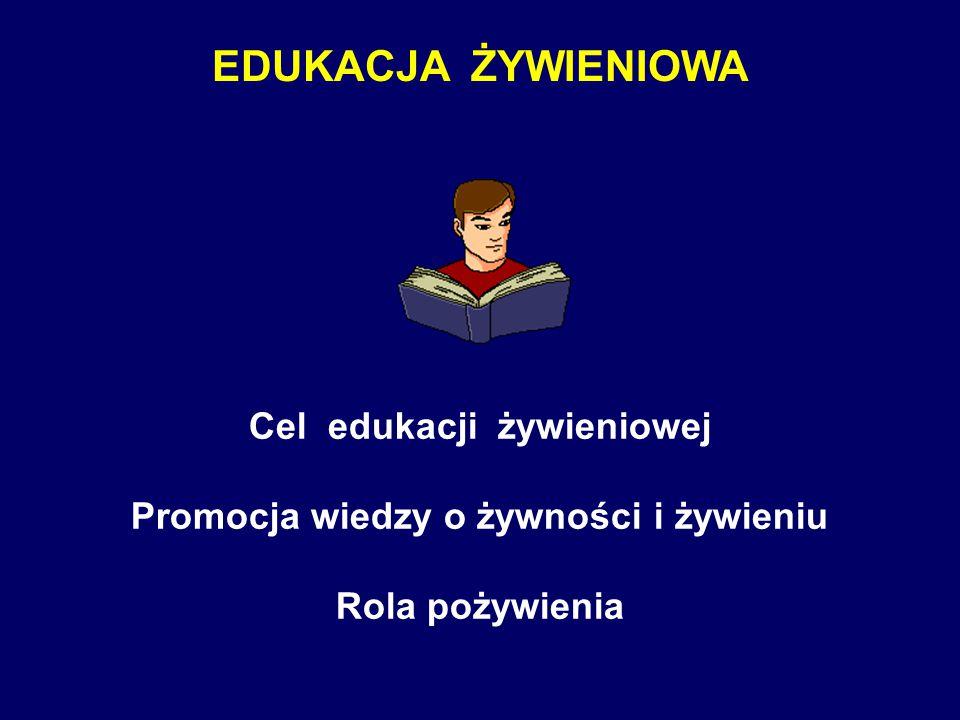 Cel edukacji żywieniowej Promocja wiedzy o żywności i żywieniu