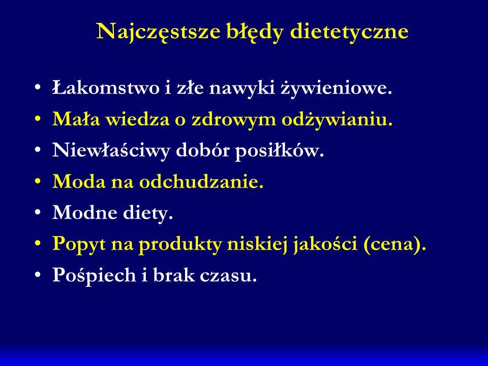 Najczęstsze błędy dietetyczne